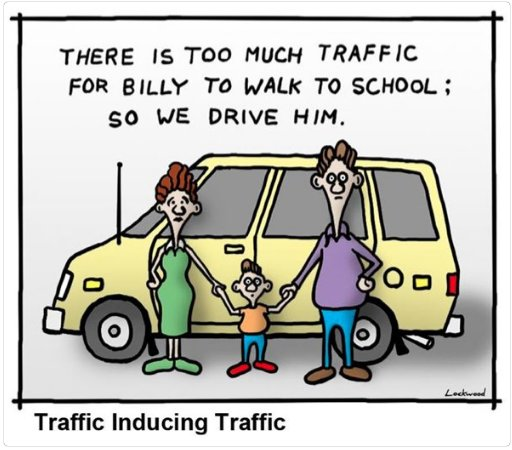 "Cartoon: mom and dad holding child's hand, standing in front of a minivan. ""There is too much traffic for Billy to walk to school; so we drive him."" Title underneath: Traffic Inducing Traffic"
