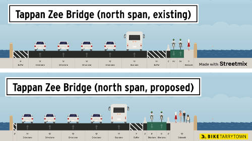 Cross section drawings of the the Tappan Zee Bridge's northern span. Top shows existing dimensions. Bottom shows our proposed dimensions: 2' buffer, 11' lane, 3 x 12' lanes, 11' bus lane, 7' shoulder, jersey barrier, 10' bike lane, jersey barrier, 12' walkway